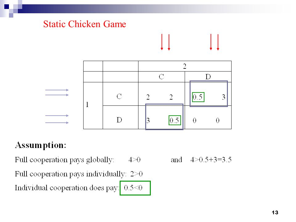 13 Static Chicken Game