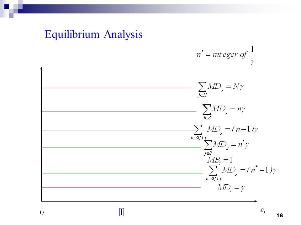 18 Equilibrium Analysis