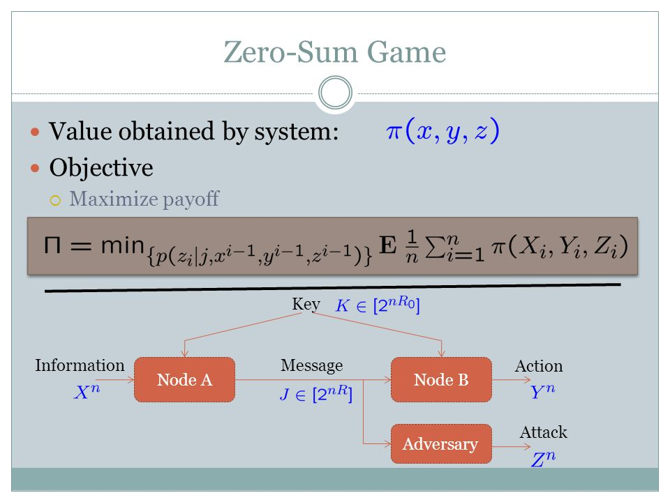 Zero-Sum Game Value obtained by system: Objective  Maximize payoff Node ANode B Message Key Information Action Adversary Attack