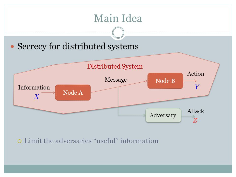 Main Idea Secrecy for distributed systems  Limit the adversaries useful information Node A Node B Message Information Action Adversary Distributed System Attack