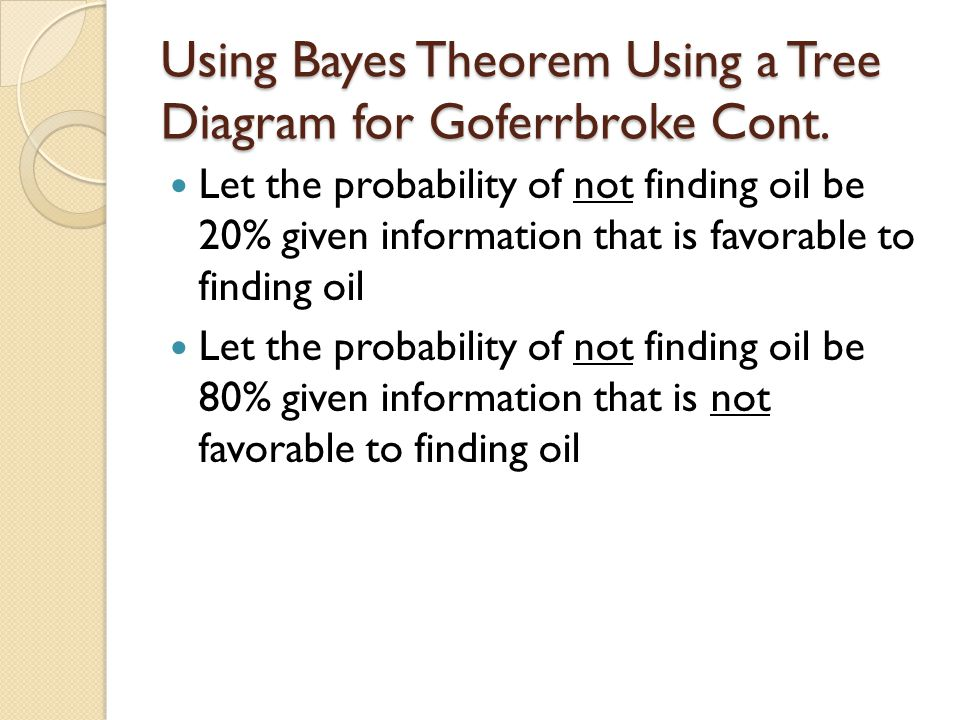 Using Bayes Theorem Using a Tree Diagram for Goferrbroke Cont.