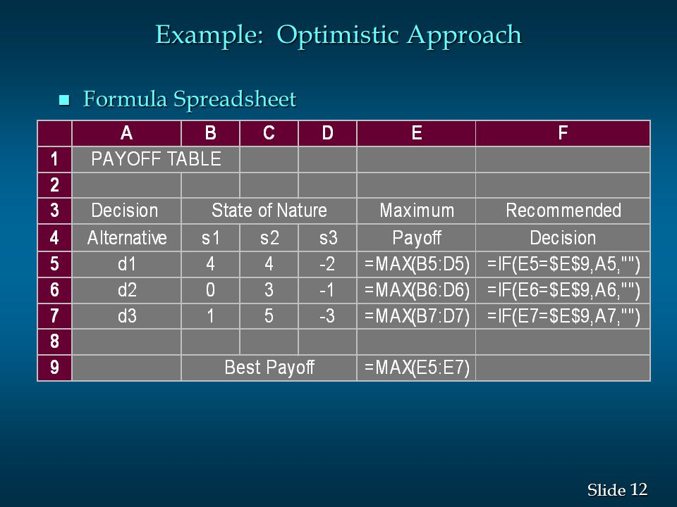 12 Slide Example: Optimistic Approach n Formula Spreadsheet