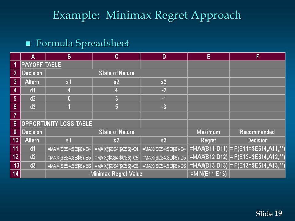 19 Slide Example: Minimax Regret Approach n Formula Spreadsheet