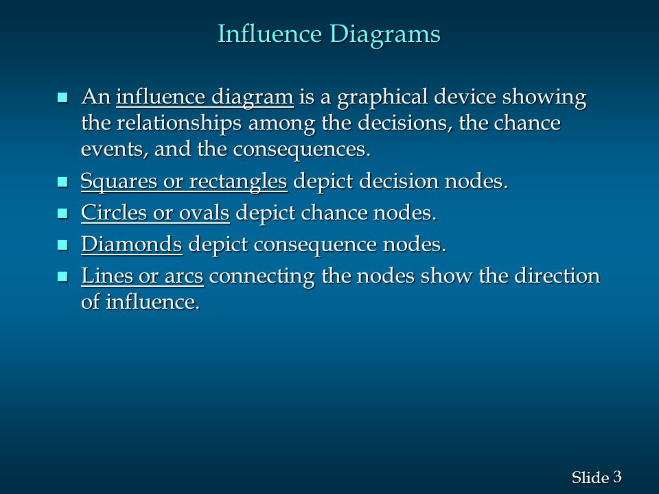 3 3 Slide Influence Diagrams n An influence diagram is a graphical device showing the relationships among the decisions, the chance events, and the co