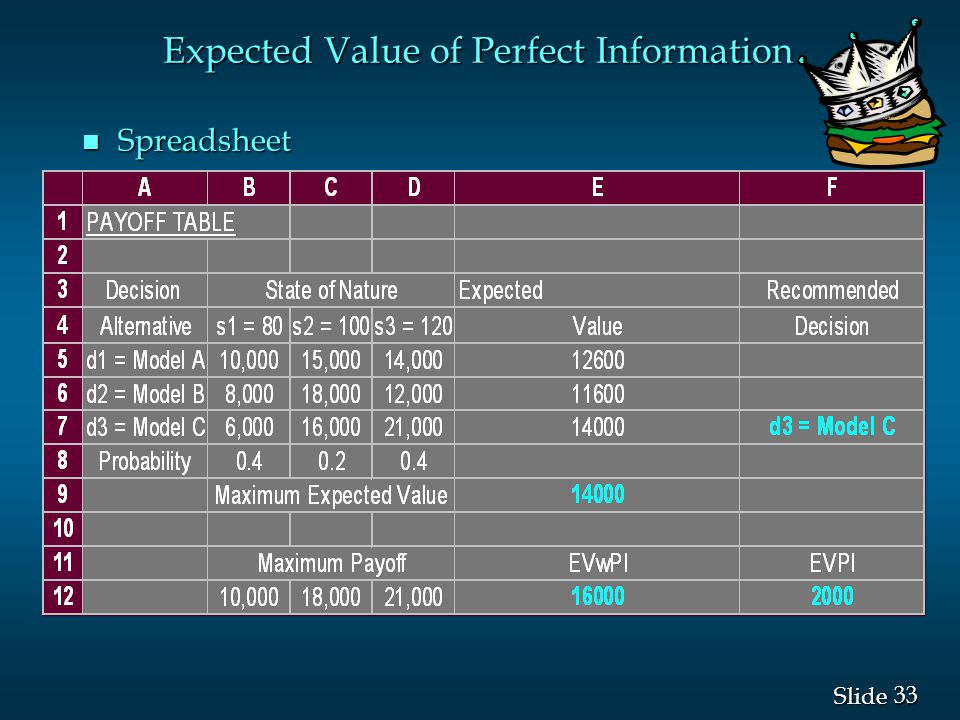 33 Slide n Spreadsheet Expected Value of Perfect Information