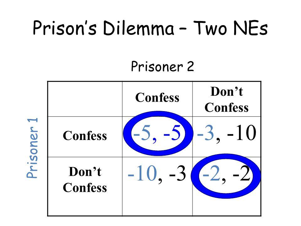 Prison's Dilemma – Two NEs Prisoner 2 Prisoner 1 Confess Don't Confess Confess -5, -5-3, -10 Don't Confess -10, -3-2, -2