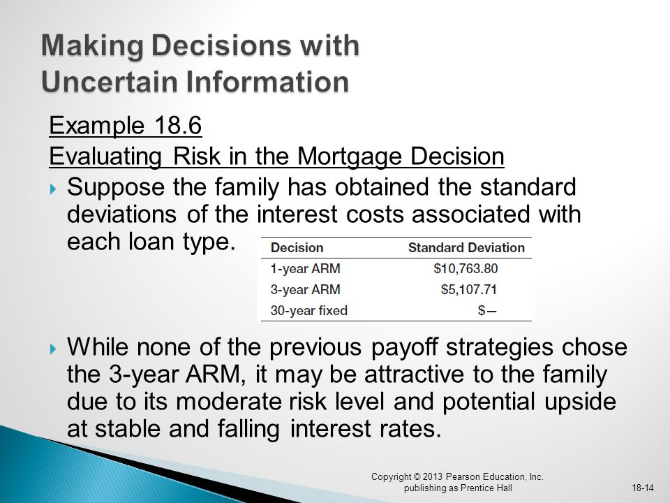 Example 18.6 Evaluating Risk in the Mortgage Decision  Suppose the family has obtained the standard deviations of the interest costs associated with
