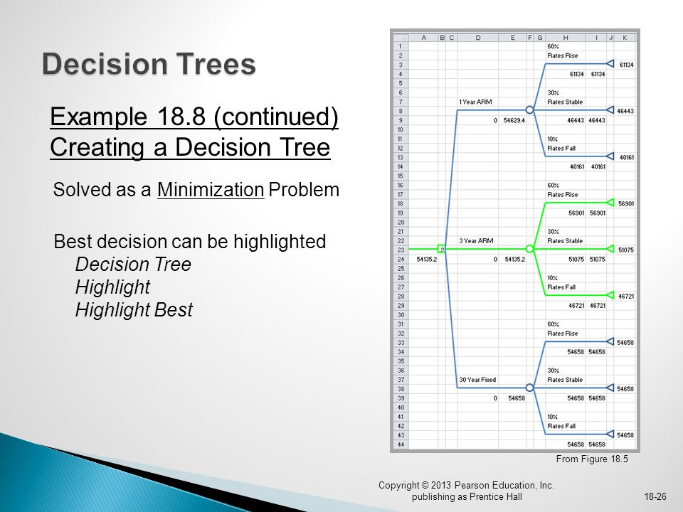 Example 18.8 (continued) Creating a Decision Tree From Figure 18.5 Copyright © 2013 Pearson Education, Inc. publishing as Prentice Hall18-26 Best deci