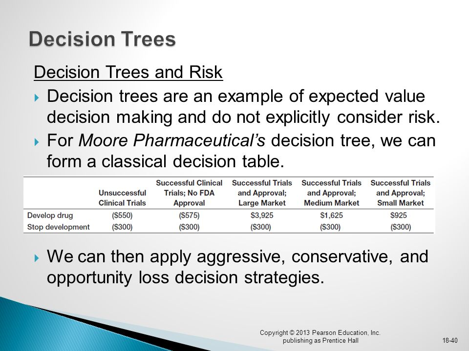 Decision Trees and Risk  Decision trees are an example of expected value decision making and do not explicitly consider risk.  For Moore Pharmaceuti