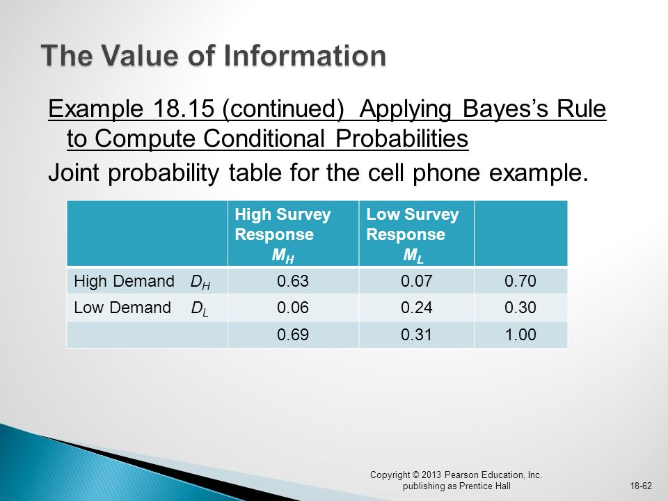 Example 18.15 (continued) Applying Bayes's Rule to Compute Conditional Probabilities Joint probability table for the cell phone example. Copyright © 2
