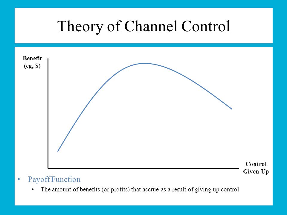 Payoff Function The amount of benefits (or profits) that accrue as a result of giving up control Theory of Channel Control Benefit (eg, $) Control Giv