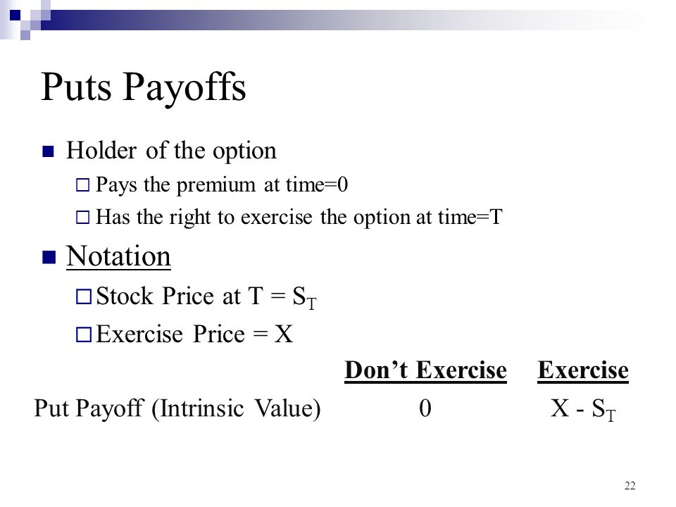 Put Holder Payoff and Profit Value of the Call at T: P T = Max [X - S T, 0] S T <XS T > X PayoffX - S T 0 ProfitX - S T - P t -P t 23