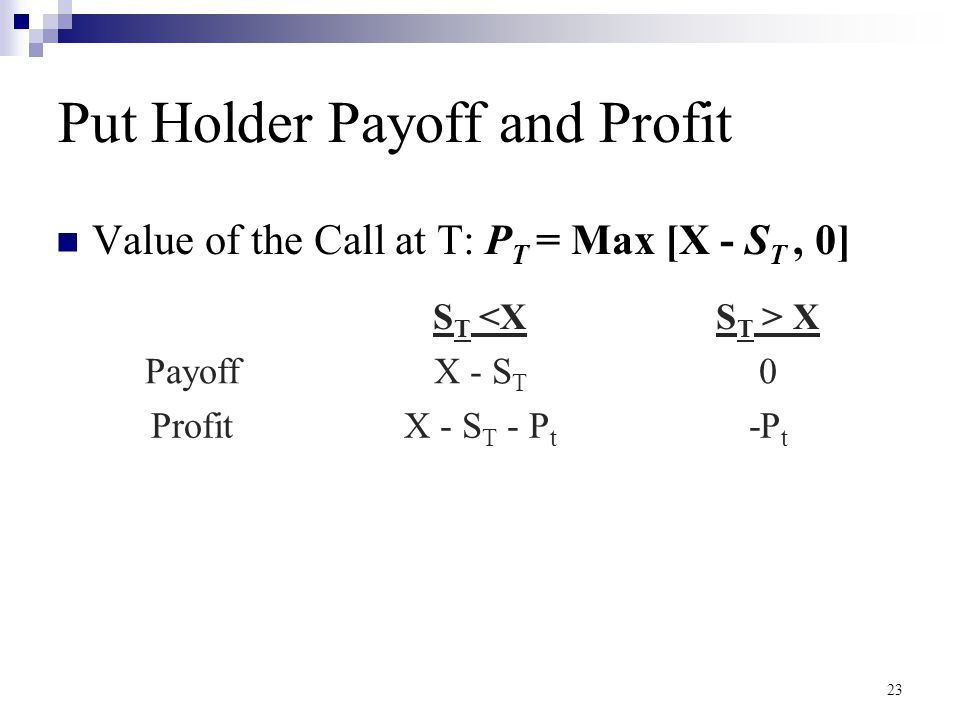 Payoff and Profit to Put Option at Expiration 24