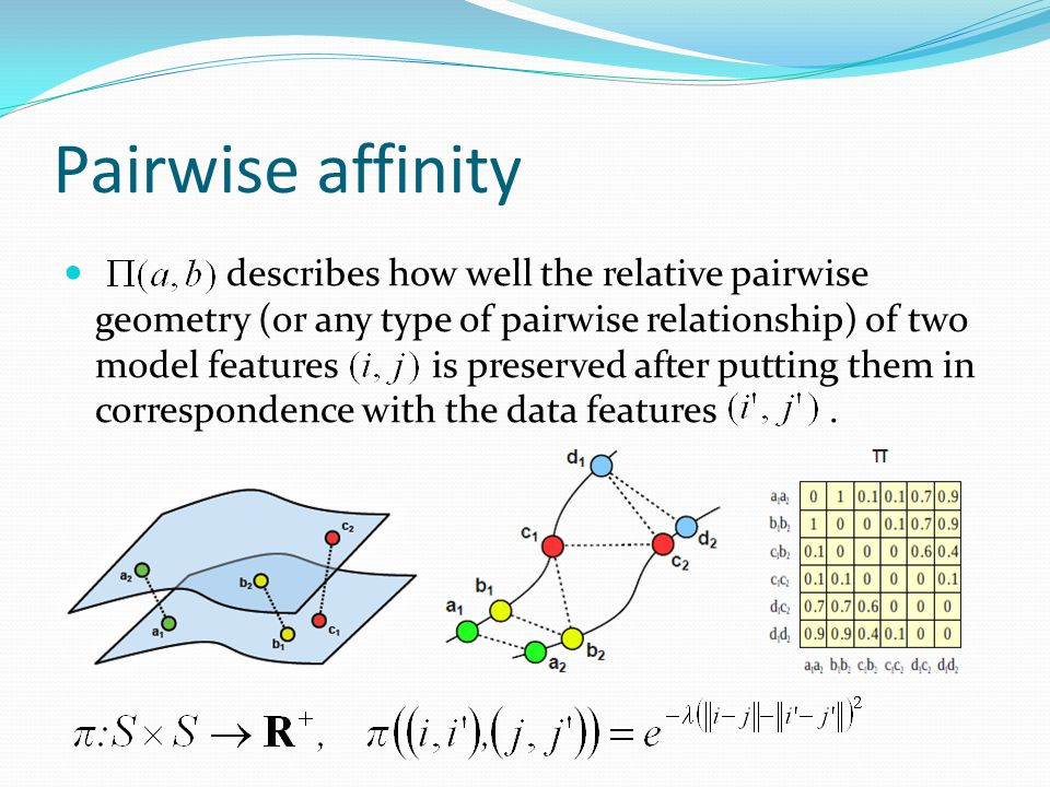 Pairwise affinity describes how well the relative pairwise geometry (or any type of pairwise relationship) of two model features is preserved after pu