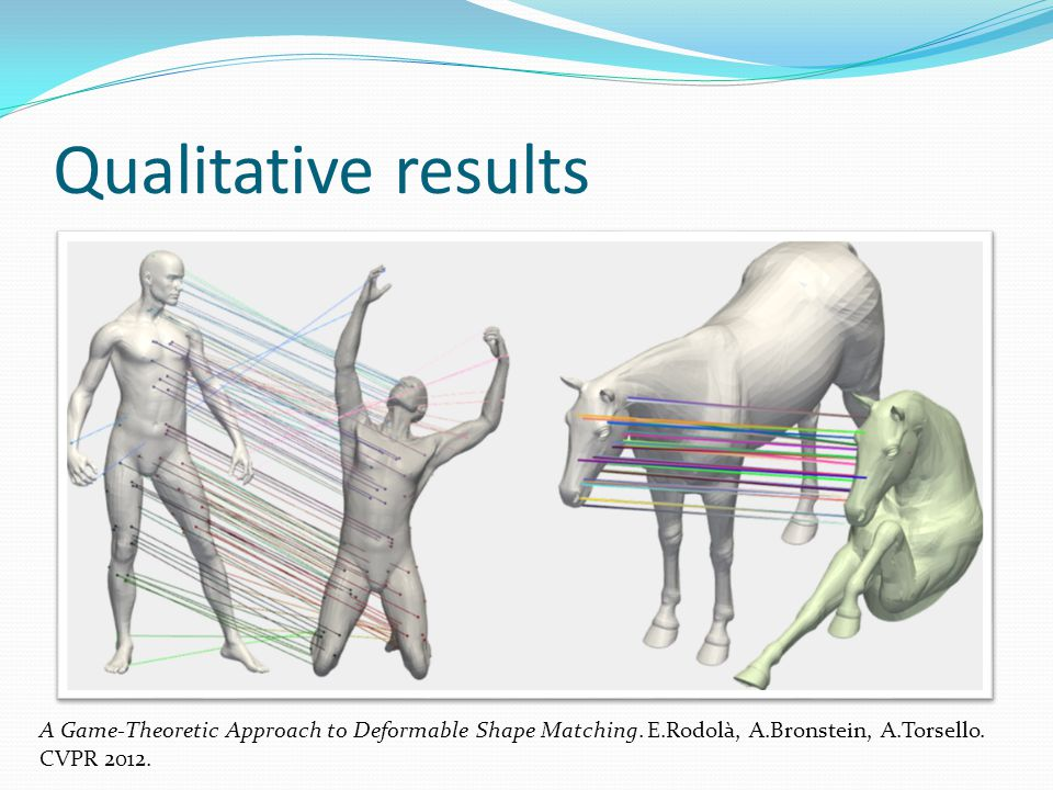 Qualitative results A Game-Theoretic Approach to Deformable Shape Matching.