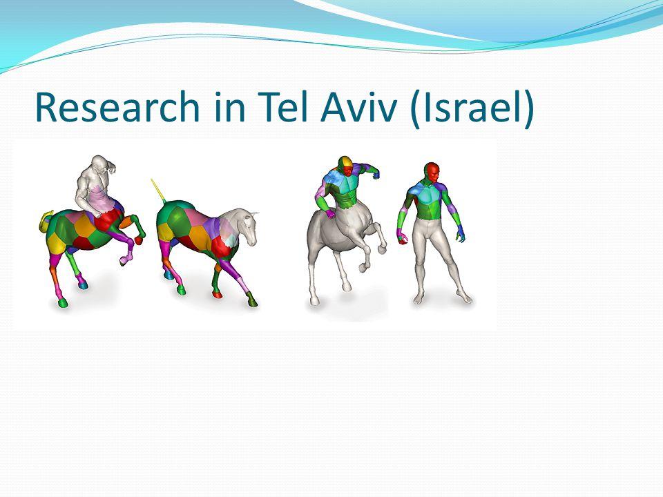 Research in Tel Aviv (Israel)