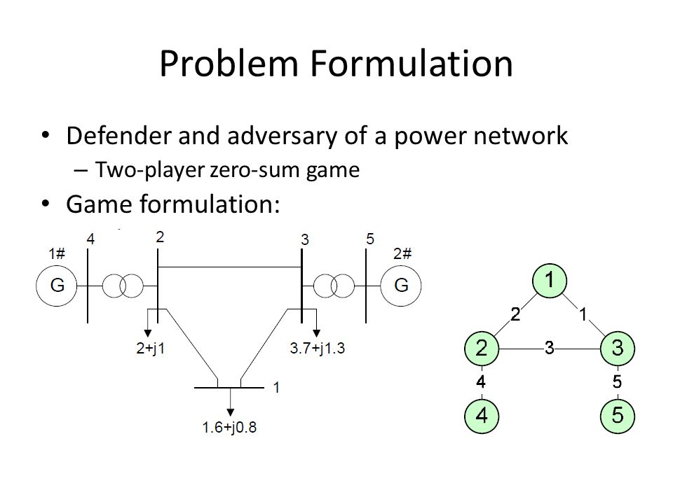 Problem Formulation Defender and adversary of a power network – Two-player zero-sum game Game formulation: – Adversary Actions: which link to attack P
