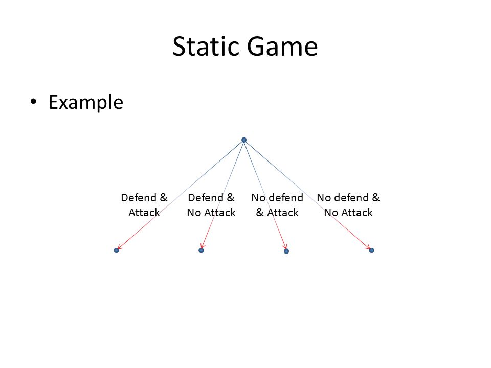 Static Game Example Defend & Attack Defend & No Attack No defend & Attack No defend & No Attack