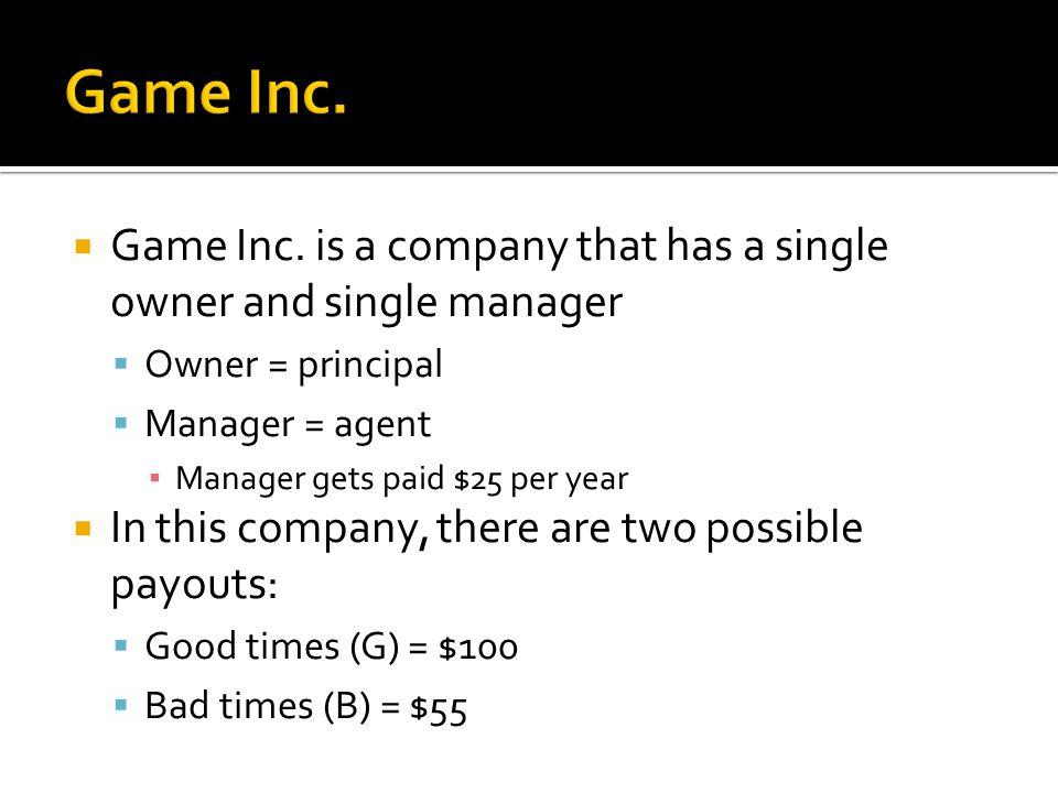 Game Inc.