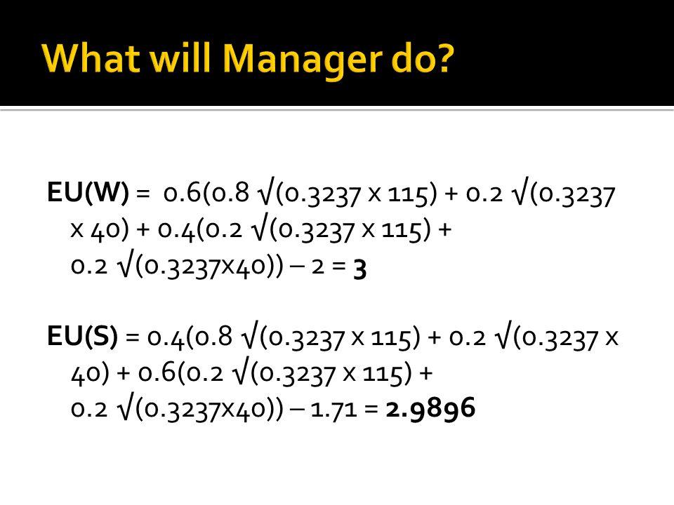 EU(W) = 0.6(0.8 √(0.3237 x 115) + 0.2 √(0.3237 x 40) + 0.4(0.2 √(0.3237 x 115) + 0.2 √(0.3237x40)) – 2 = 3 EU(S) = 0.4(0.8 √(0.3237 x 115) + 0.2 √(0.3237 x 40) + 0.6(0.2 √(0.3237 x 115) + 0.2 √(0.3237x40)) – 1.71 = 2.9896