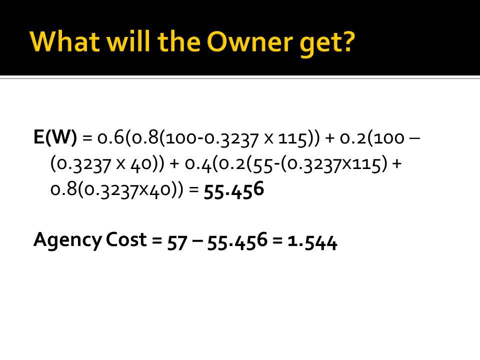 E(W) = 0.6(0.8(100-0.3237 x 115)) + 0.2(100 – (0.3237 x 40)) + 0.4(0.2(55-(0.3237x115) + 0.8(0.3237x40)) = 55.456 Agency Cost = 57 – 55.456 = 1.544