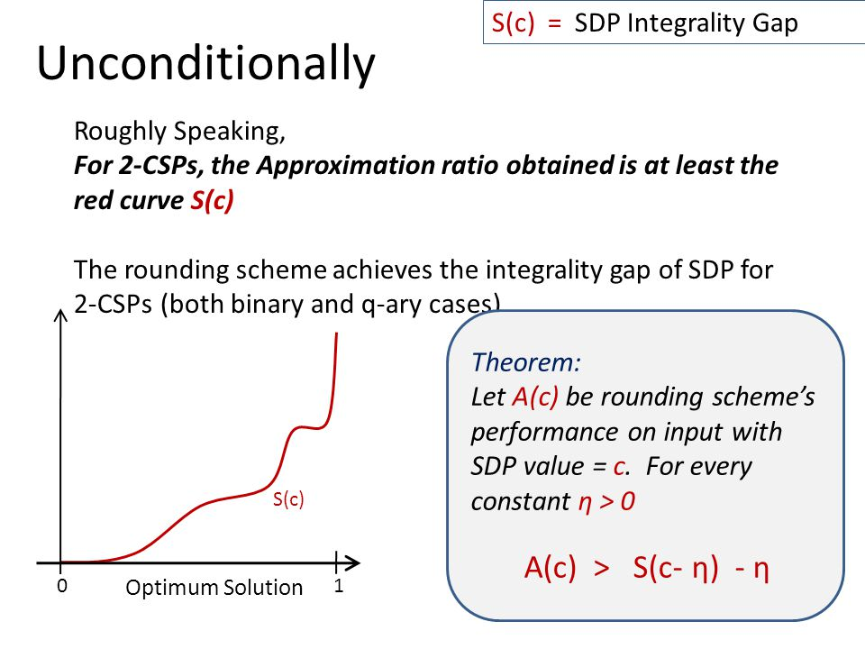 Unconditionally Roughly Speaking, For 2-CSPs, the Approximation ratio obtained is at least the red curve S(c) The rounding scheme achieves the integrality gap of SDP for 2-CSPs (both binary and q-ary cases) S(c) = SDP Integrality Gap Theorem: Let A(c) be rounding scheme's performance on input with SDP value = c.