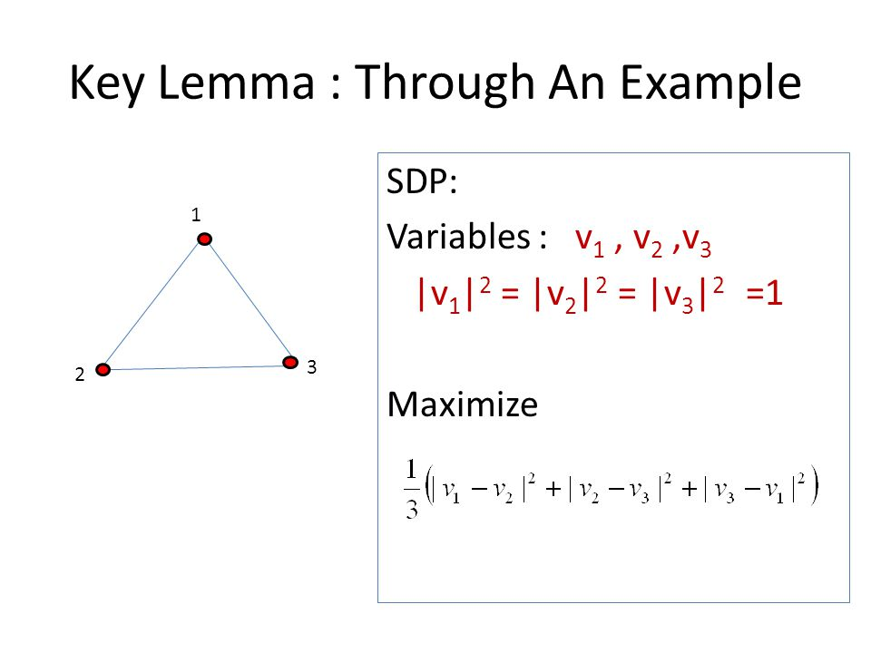 Key Lemma : Through An Example 1 SDP: Variables : v 1, v 2,v 3 |v 1 | 2 = |v 2 | 2 = |v 3 | 2 =1 Maximize 2 3