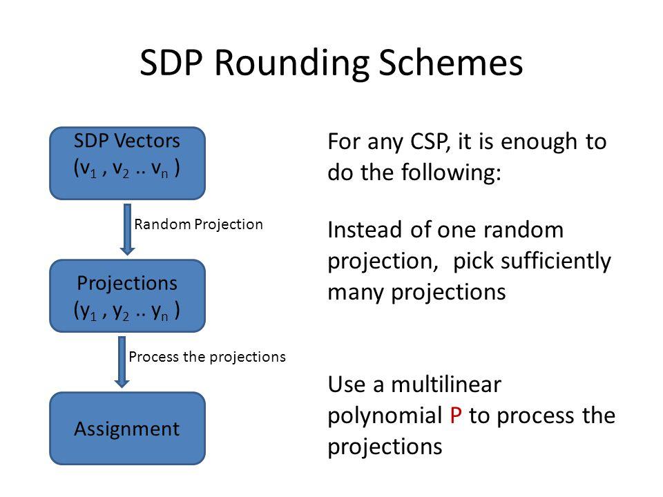 SDP Rounding Schemes SDP Vectors (v 1, v 2.. v n ) Projections (y 1, y 2..