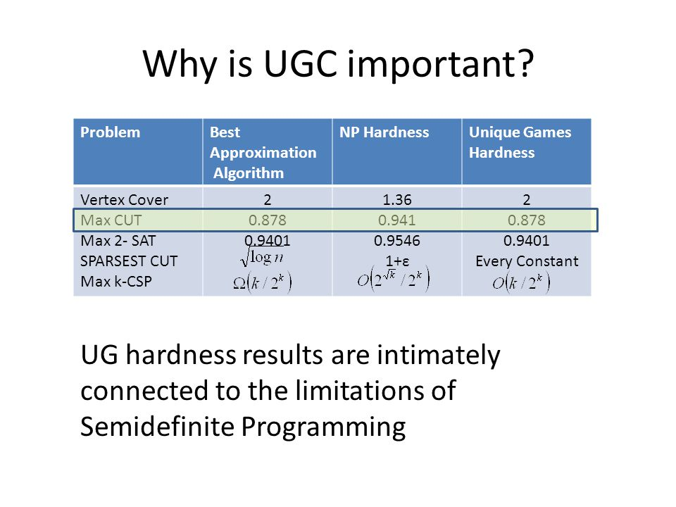 Why is UGC important.