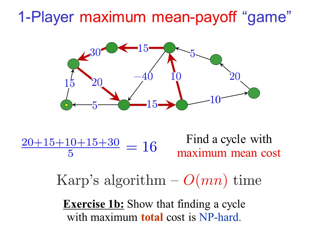 """1-Player LONGEST paths """"game"""" with positive and negative weights LONGEST paths not defined if there is a positive cycle Exercise 1a: Isn't the LONGEST"""
