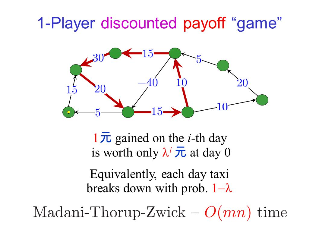 """1-Player maximum mean-payoff """"game"""" No target Traverse one edge per day Maximize per-day profit Find a cycle with maximum mean cost Exercise 1b: Show"""
