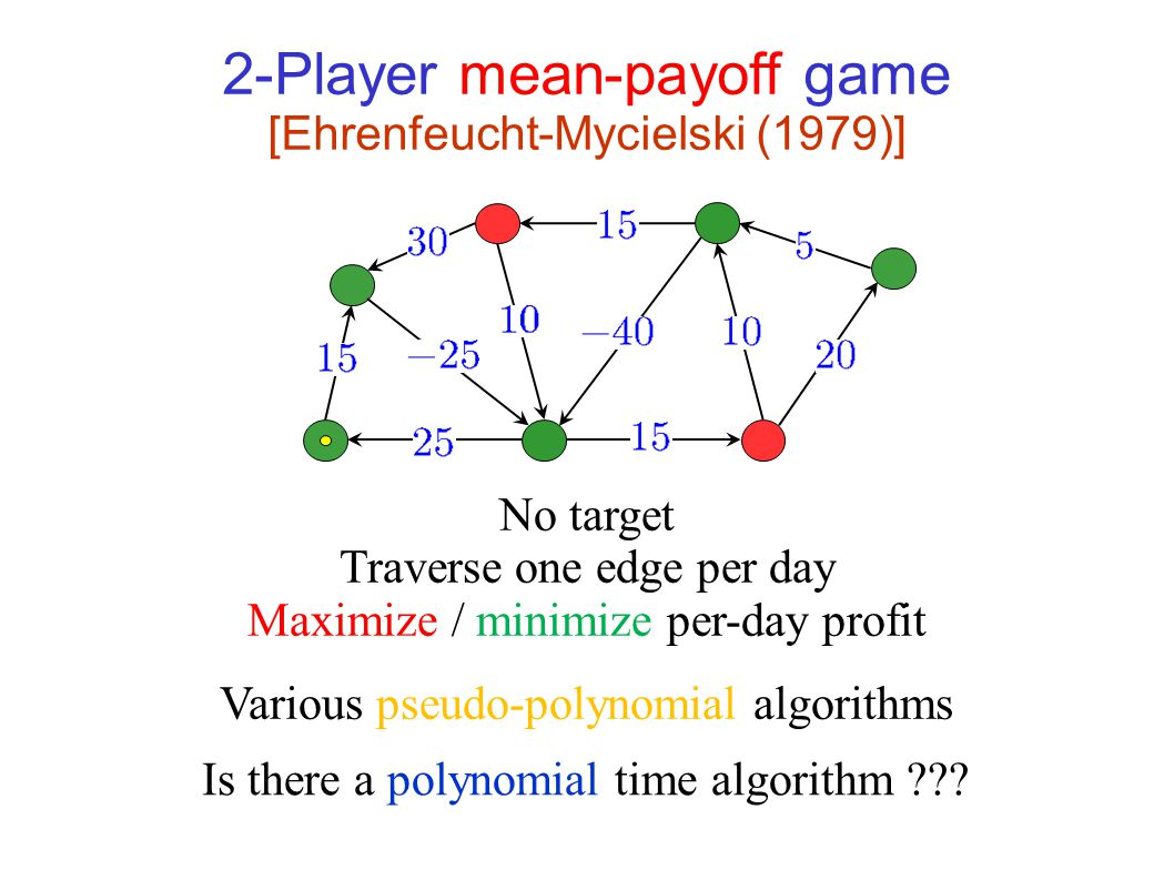More fun: 2-player games Reachability Longest / Shortest paths Maximum / Minimum mean payoff Maximum / Minimum discounted payoff Introduce an adversary All actions are deterministic