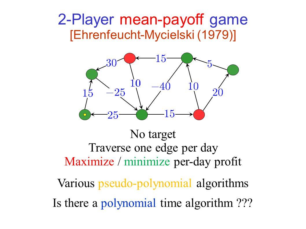 More fun: 2-player games Reachability Longest / Shortest paths Maximum / Minimum mean payoff Maximum / Minimum discounted payoff Introduce an adversar