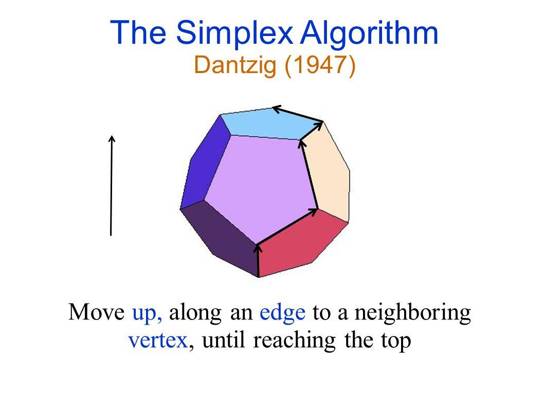 Simplex algorithm (Dantzig 1947) Ellipsoid algorithm (Khachiyan 1979) Interior-point algorithm (Karmakar 1984)