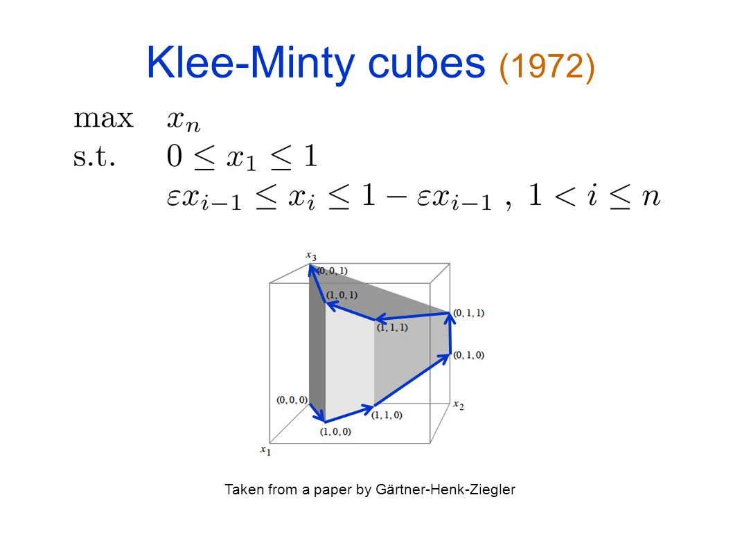Largest improvement Largest slope Dantzig's rule – Largest modified cost Bland's rule – avoids cycling Lexicographic rule – also avoids cycling Deterministic pivoting rules All known to require an exponential number of steps, in the worst-case Klee-Minty (1972) Jeroslow (1973), Avis-Chvátal (1978), Goldfarb-Sit (1979), …, Amenta-Ziegler (1996)