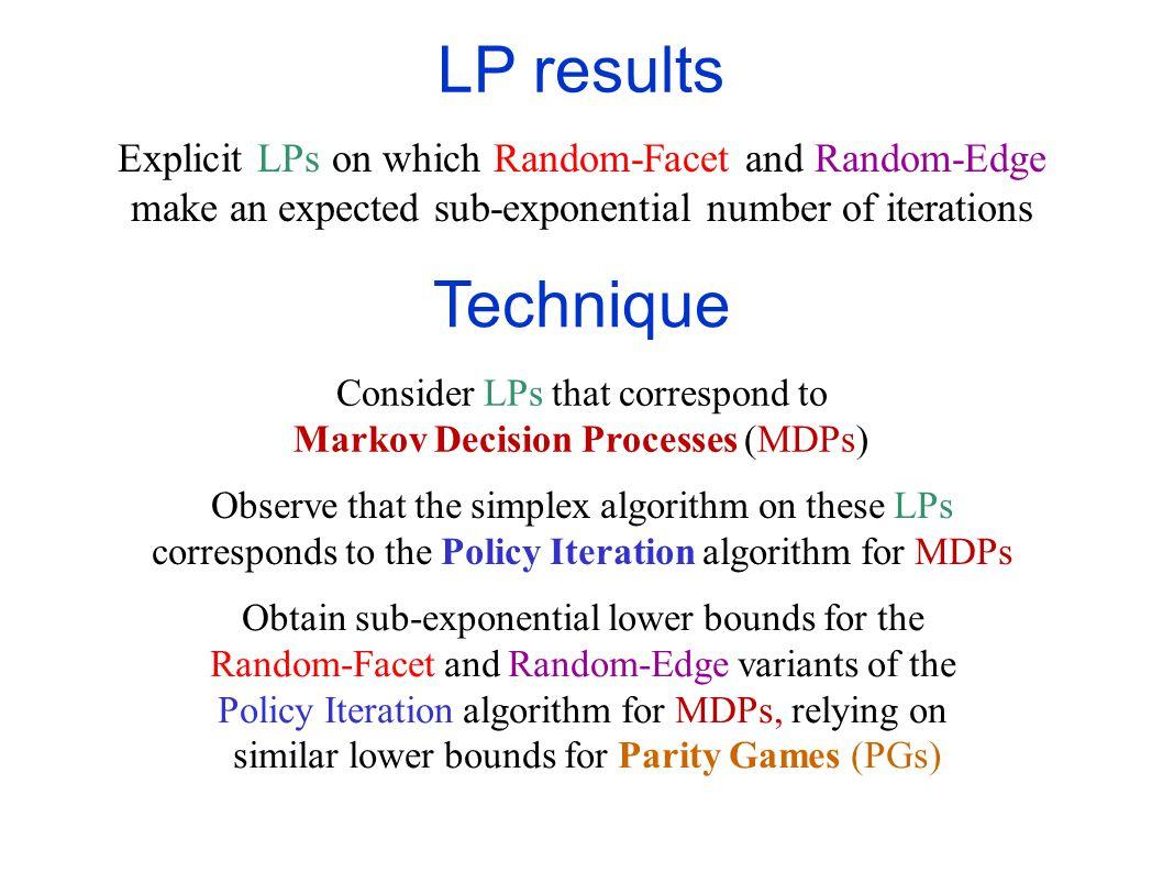 AUSO results Random-Facet is sub-exponential [Kalai (1992)] [Matoušek-Sharir-Welzl (1996)] Sub-exponential lower bound for Random-Facet [Matoušek (199