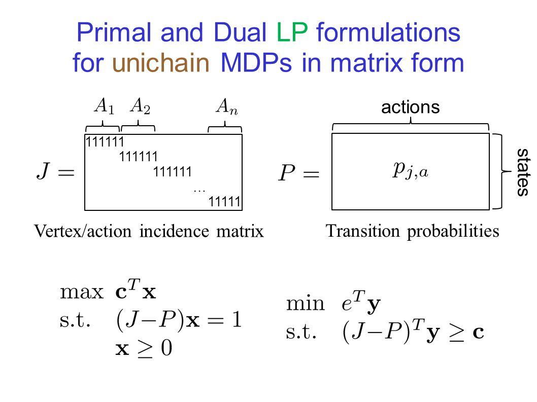 Primal LP formulation for MDPs