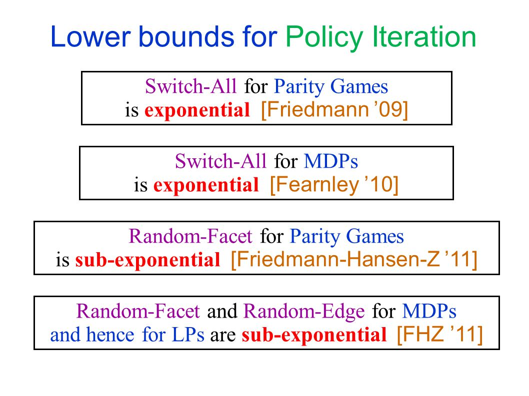 Vertices and policies