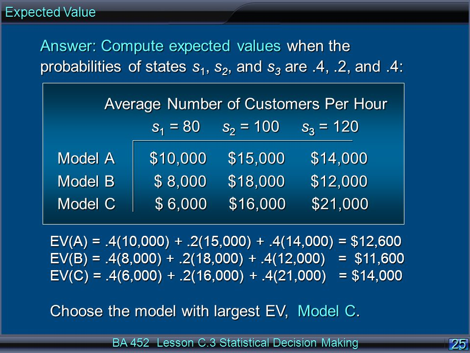 25 BA 452 Lesson C.3 Statistical Decision Making Answer: Compute expected values when the probabilities of states s 1, s 2, and s 3 are.4,.2, and.4: Average Number of Customers Per Hour Average Number of Customers Per Hour s 1 = 80 s 2 = 100 s 3 = 120 s 1 = 80 s 2 = 100 s 3 = 120 Model A $10,000 $15,000 $14,000 Model A $10,000 $15,000 $14,000 Model B $ 8,000 $18,000 $12,000 Model B $ 8,000 $18,000 $12,000 Model C $ 6,000 $16,000 $21,000 Model C $ 6,000 $16,000 $21,000 EV(A) =.4(10,000) +.2(15,000) +.4(14,000) = $12,600 EV(B) =.4(8,000) +.2(18,000) +.4(12,000) = $11,600 EV(C) =.4(6,000) +.2(16,000) +.4(21,000) = $14,000 Choose the model with largest EV, Model C.