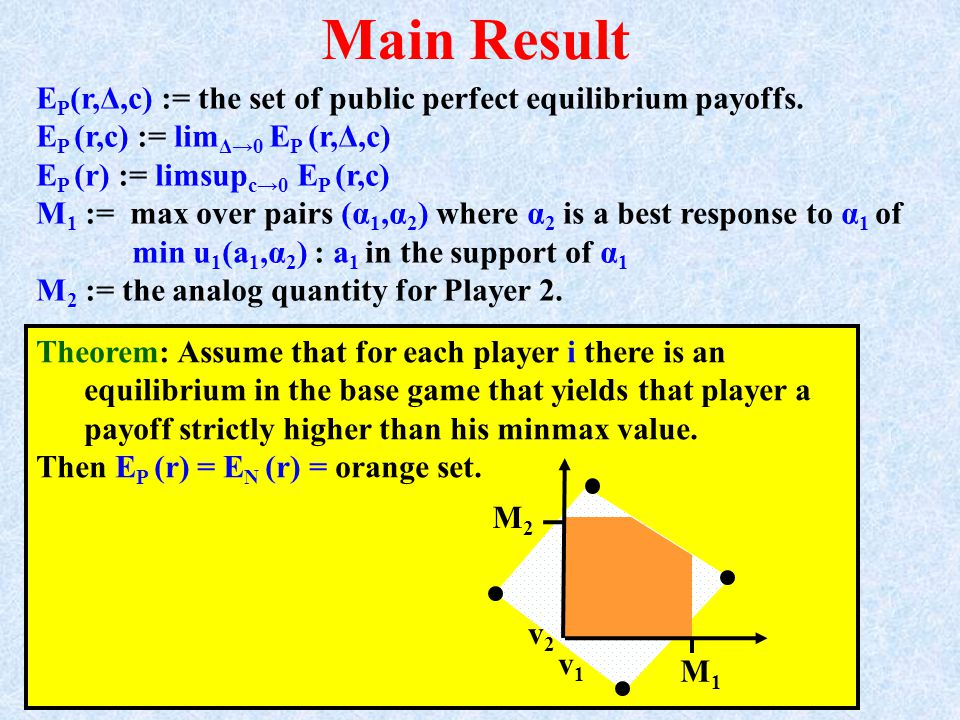 Main Result Theorem: Assume that for each player i there is an equilibrium in the base game that yields that player a payoff strictly higher than his minmax value.