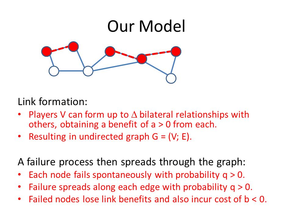 Our Model Link formation: Players V can form up to  bilateral relationships with others, obtaining a benefit of a > 0 from each.
