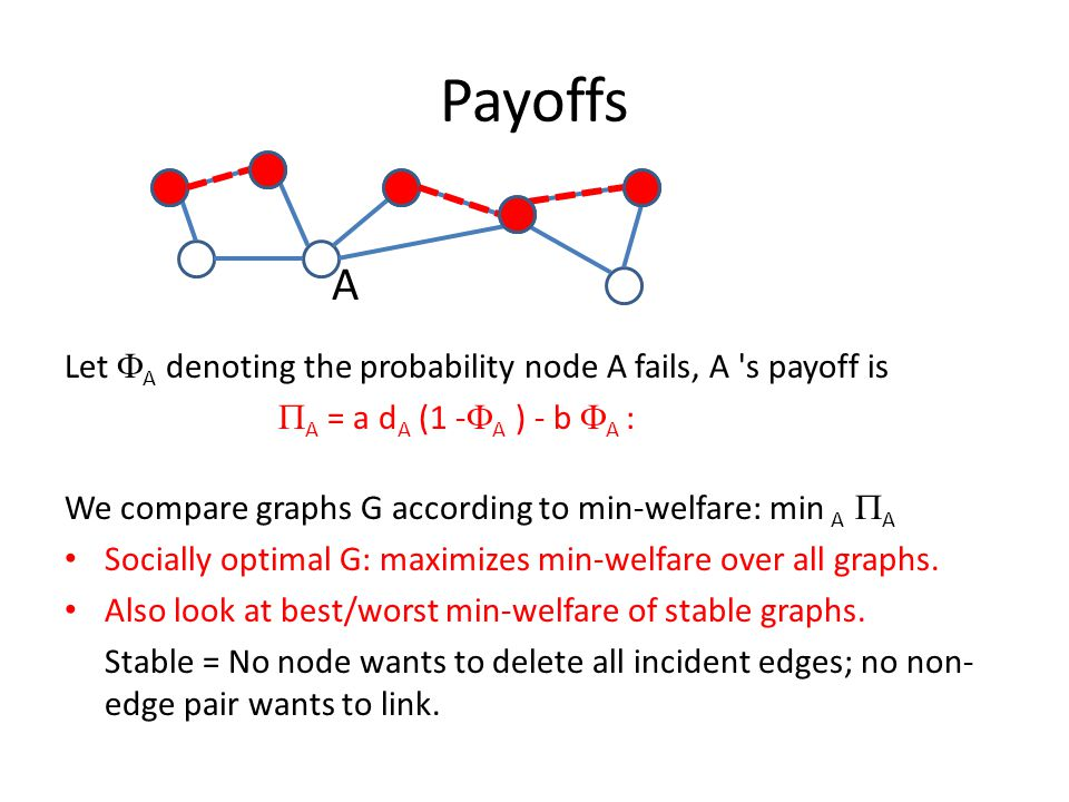 Payoffs Let  A denoting the probability node A fails, A s payoff is  A = a d A (1 -  A ) - b  A : We compare graphs G according to min-welfare: min A  A Socially optimal G: maximizes min-welfare over all graphs.