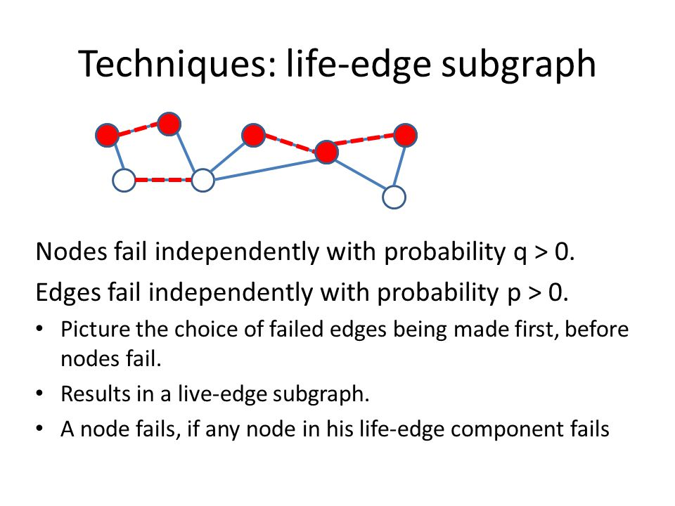 Techniques: life-edge subgraph Nodes fail independently with probability q > 0.