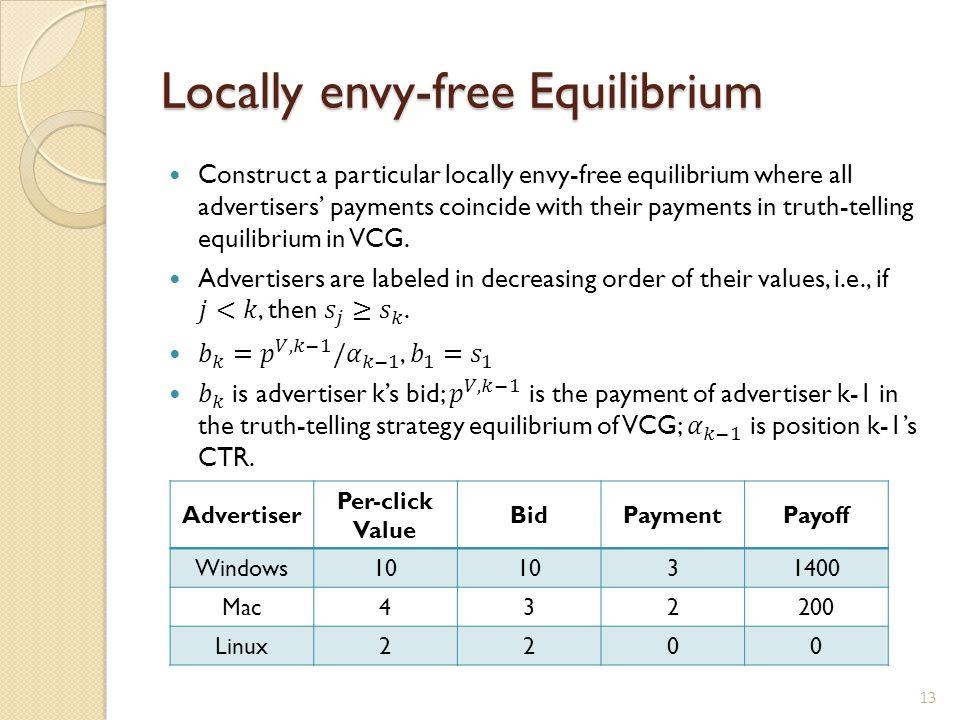 Locally envy-free Equilibrium 13 Advertiser Per-click Value BidPaymentPayoff Windows10 31400 Mac432200 Linux2200