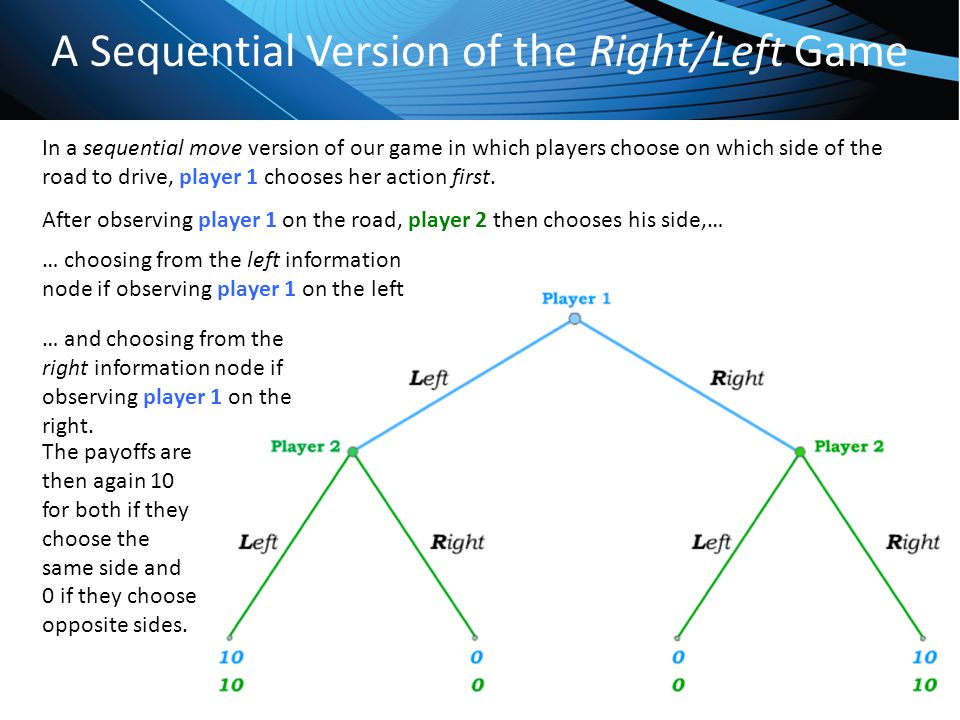 Click to edit Master title style A Sequential Version of the Right/Left Game In a sequential move version of our game in which players choose on which