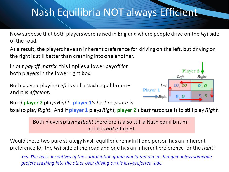 Click to edit Master title style Nash Equilibria NOT always Efficient 5, 5 Now suppose that both players were raised in England where people drive on