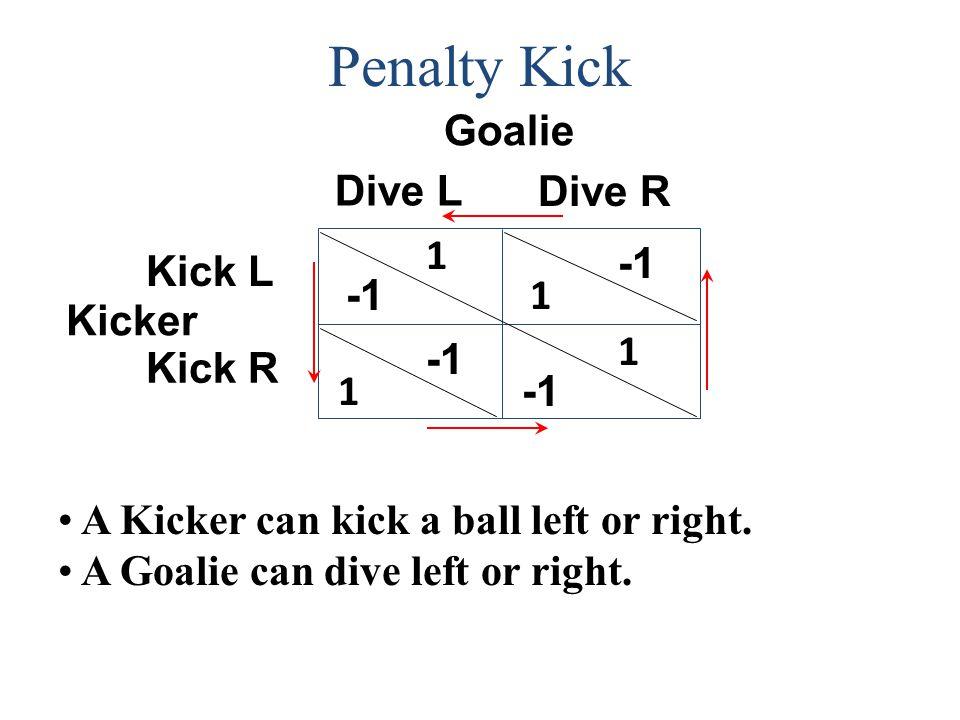 Click to edit Master title style Penalty Kick Goalie Kicker 1 Kick R Dive L 1 1 1 Dive R Kick L A Kicker can kick a ball left or right. A Goalie can d
