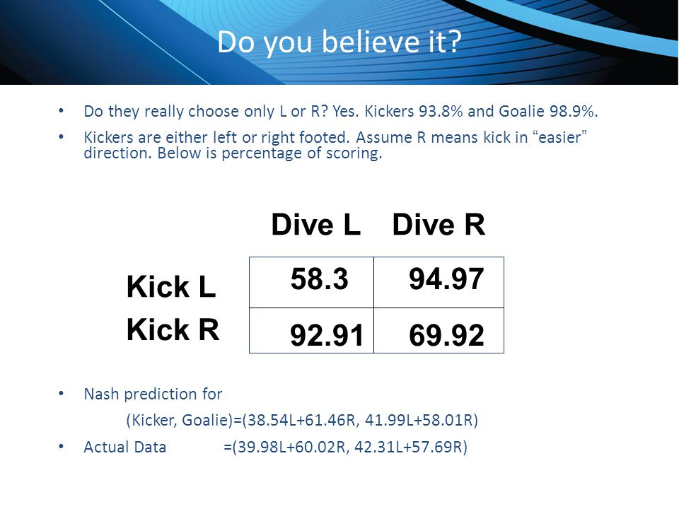 Click to edit Master title style Do you believe it? Do they really choose only L or R? Yes. Kickers 93.8% and Goalie 98.9%. Kickers are either left or