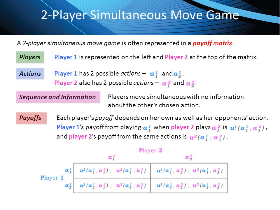 Click to edit Master title style 2-Player Simultaneous Move Game A 2-player simultaneous move game is often represented in a payoff matrix. Players Ac