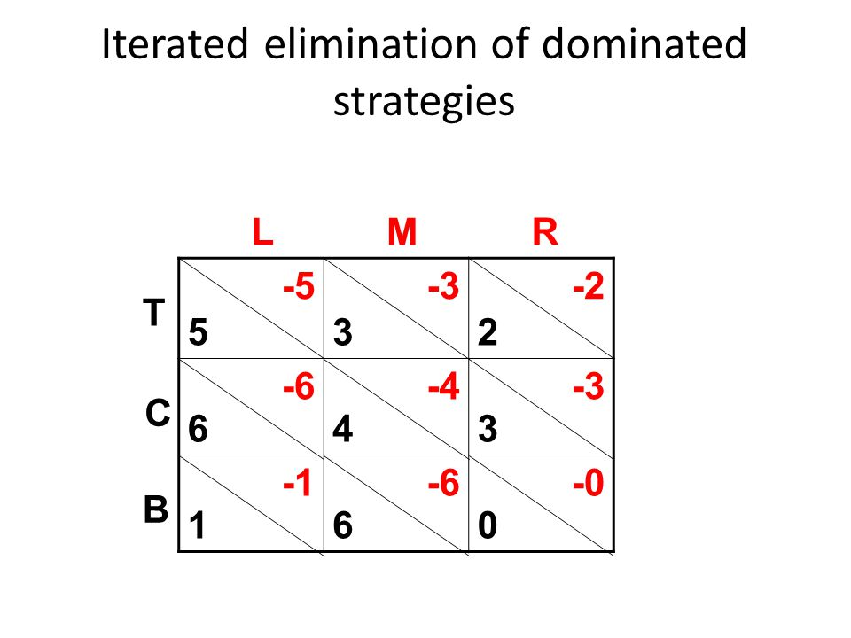 Click to edit Master title style Iterated elimination of dominated strategies 5 6 1 3 4 6 2 3 0 -5-3-2 -6-4-3 -6-0 L M R T C B